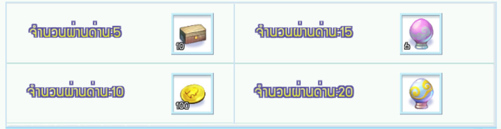 [TS Online Mobile] กิจกรรมดันเจี้ยนสัปดาห์ ด่านรบร้อยครั้งมอบของรางวัลพิเศษ!!