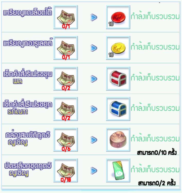 [TS Online Mobile] Daily Consume Reward ใช้ตำลึงทองในเกมครบ 500 ทุกวัน รับไอเทมไม่อั้น!!