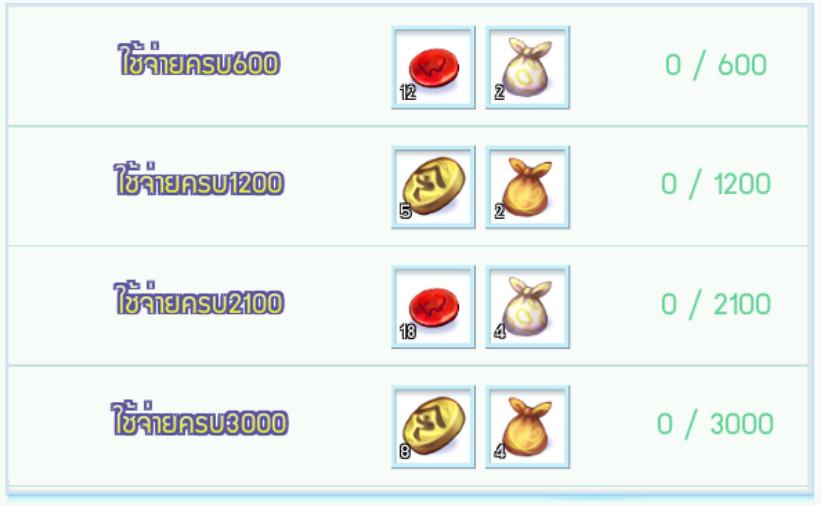 "Total Consume Reward ใช้ ""ตำลึงทอง"" ภายในเกม สะสมครบรับไอเทมวนได้ไม่อั้น!!"